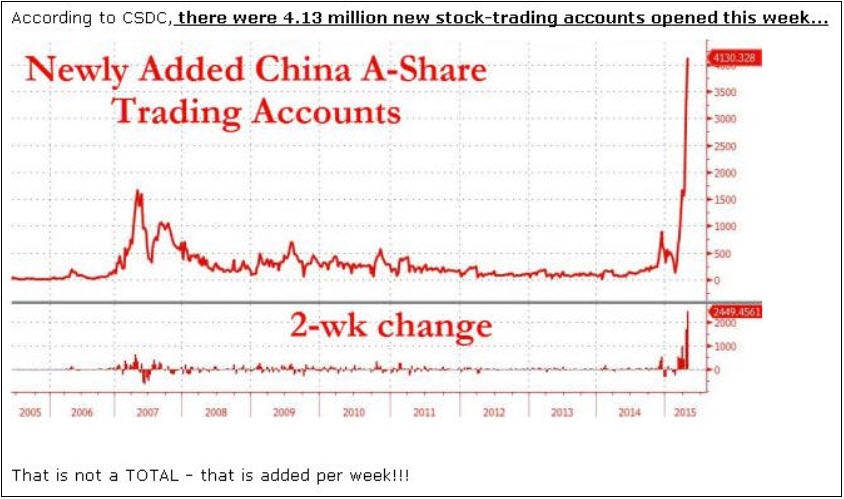 ZH_ChinaBokerageAccounts.April2015
